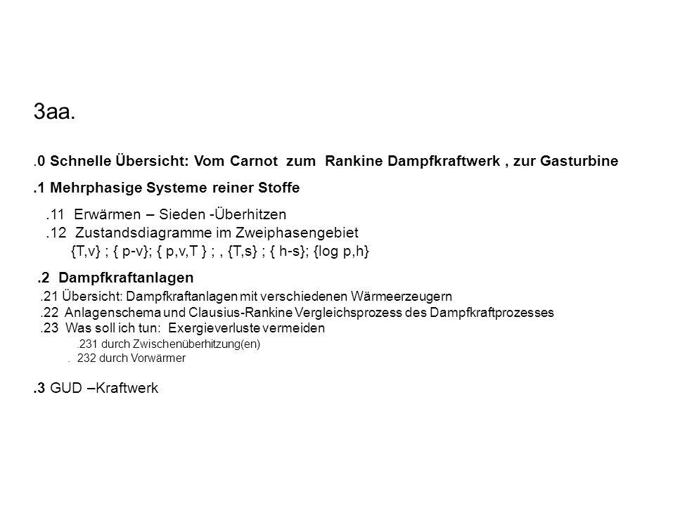 3aa..0 Schnelle Übersicht: Vom Carnot zum Rankine Dampfkraftwerk, zur Gasturbine.1 Mehrphasige Systeme reiner Stoffe.11 Erwärmen – Sieden -Überhitzen.