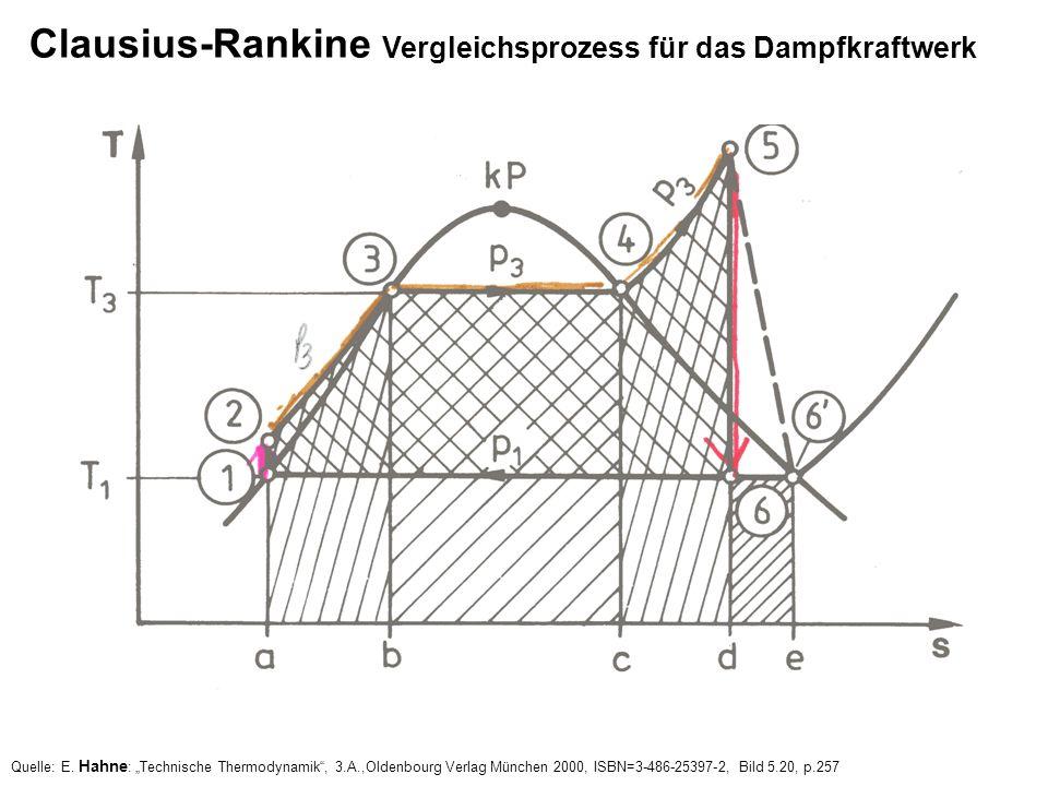 Clausius-Rankine Vergleichsprozess für das Dampfkraftwerk Quelle: E. Hahne : Technische Thermodynamik, 3.A.,Oldenbourg Verlag München 2000, ISBN=3-486