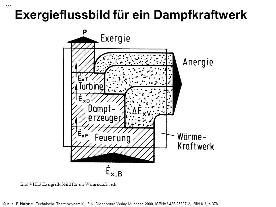 Bild VIII.3 Exergieflußbild für ein Wärmekraftwerk Quelle: E. Hahne : Technische Thermodynamik, 3.A.,Oldenbourg Verlag München 2000, ISBN=3-486-25397-