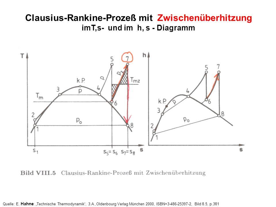 Quelle: E. Hahne : Technische Thermodynamik, 3.A.,Oldenbourg Verlag München 2000, ISBN=3-486-25397-2, Bild 8.5, p.381 Clausius-Rankine-Prozeß mit Zwis