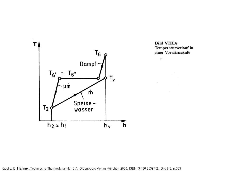 Quelle: E. Hahne : Technische Thermodynamik, 3.A.,Oldenbourg Verlag München 2000, ISBN=3-486-25397-2, Bild 8.8, p.383
