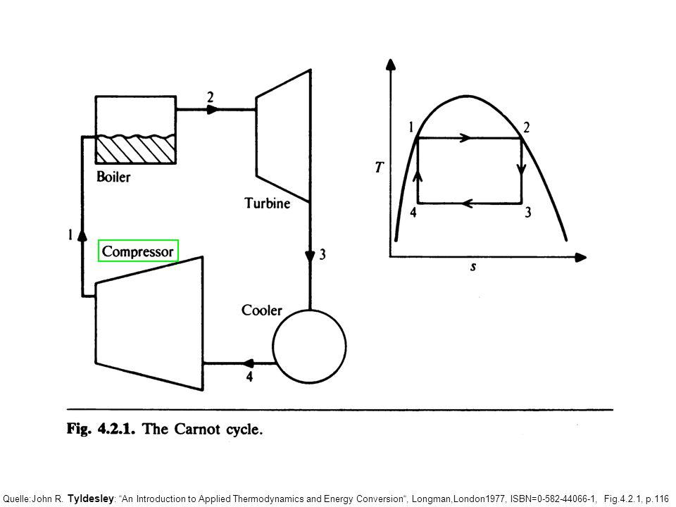 Clausius-Rankine Vergleichsprozess für das Dampfkraftwerk Quelle: E.