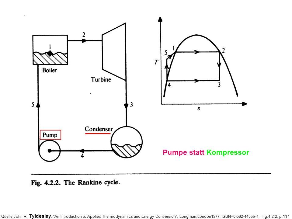Das p, T -Diagramm (Dampfdruckdiagramm) für einen reinen Stoff Quelle: E.