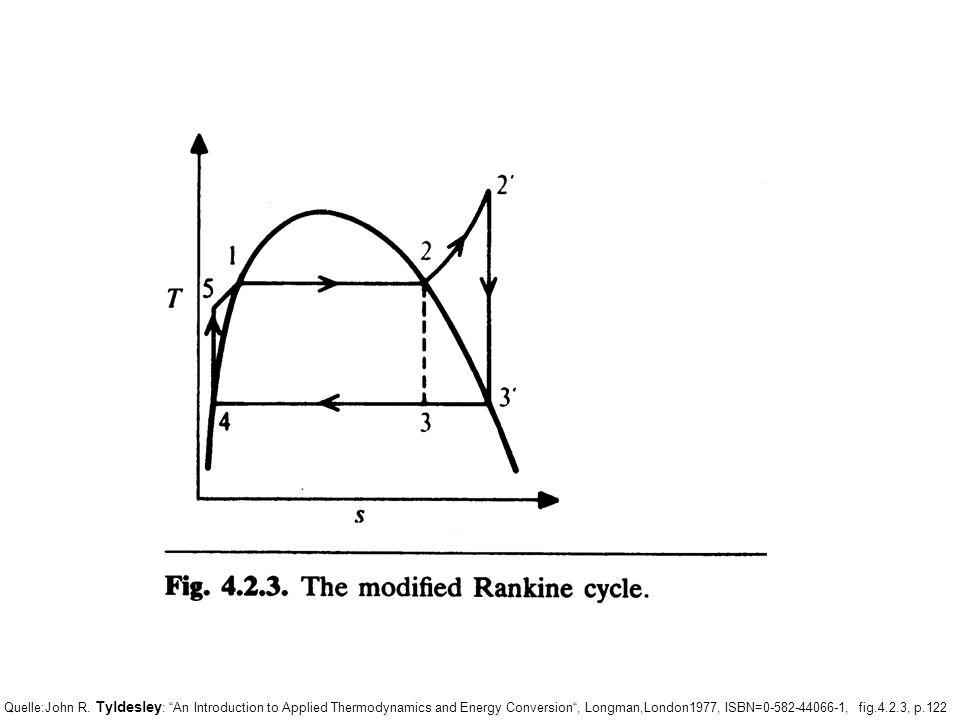 Der Clausius-Rankine-Prozeß im h, s-Diagramm Quelle: E.