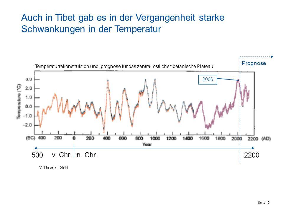 Seite 10 Y. Liu et al. 2011 Auch in Tibet gab es in der Vergangenheit starke Schwankungen in der Temperatur Temperaturrekonstruktion und -prognose für