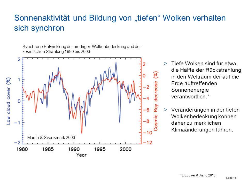 Seite 16 Synchrone Entwicklung der niedrigen Wolkenbedeckung und der kosmischen Strahlung 1980 bis 2003 Sonnenaktivität und Bildung von tiefen Wolken