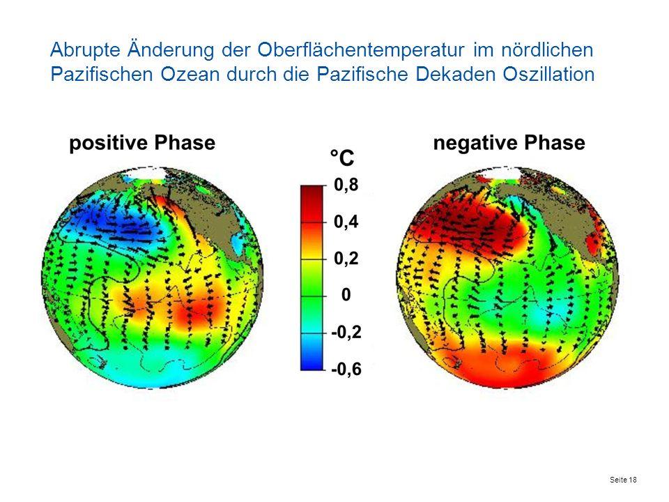 Seite 18 Abrupte Änderung der Oberflächentemperatur im nördlichen Pazifischen Ozean durch die Pazifische Dekaden Oszillation