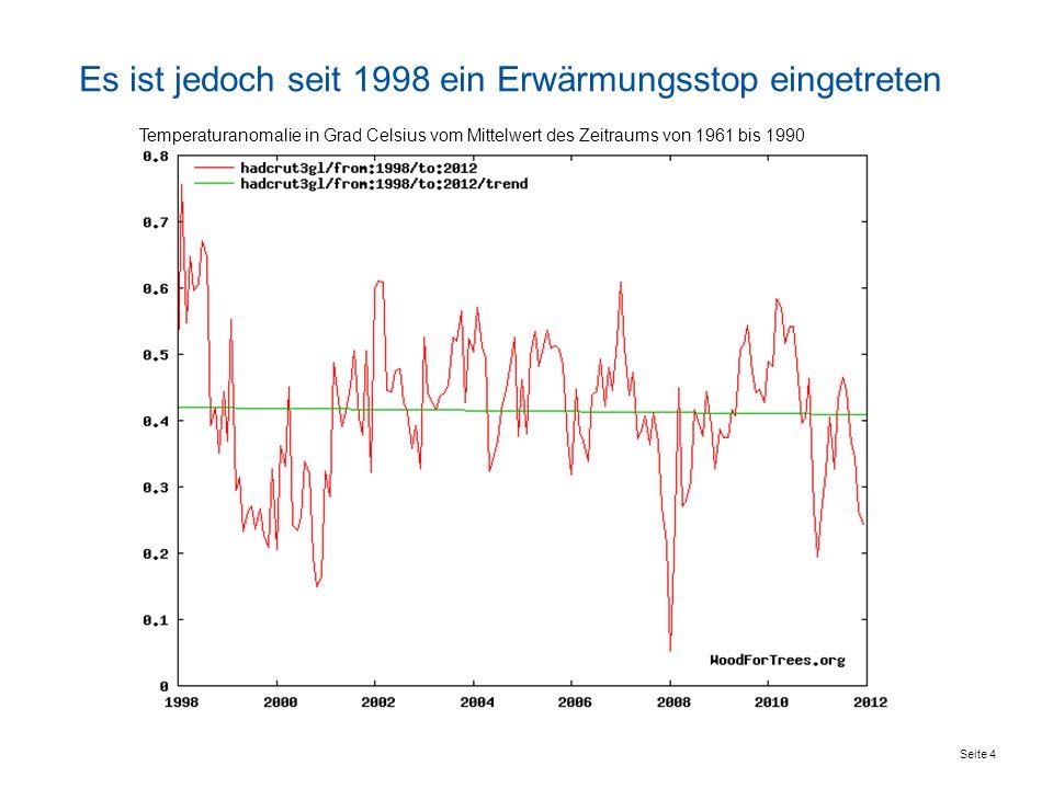 Seite 4 Es ist jedoch seit 1998 ein Erwärmungsstop eingetreten Temperaturanomalie in Grad Celsius vom Mittelwert des Zeitraums von 1961 bis 1990