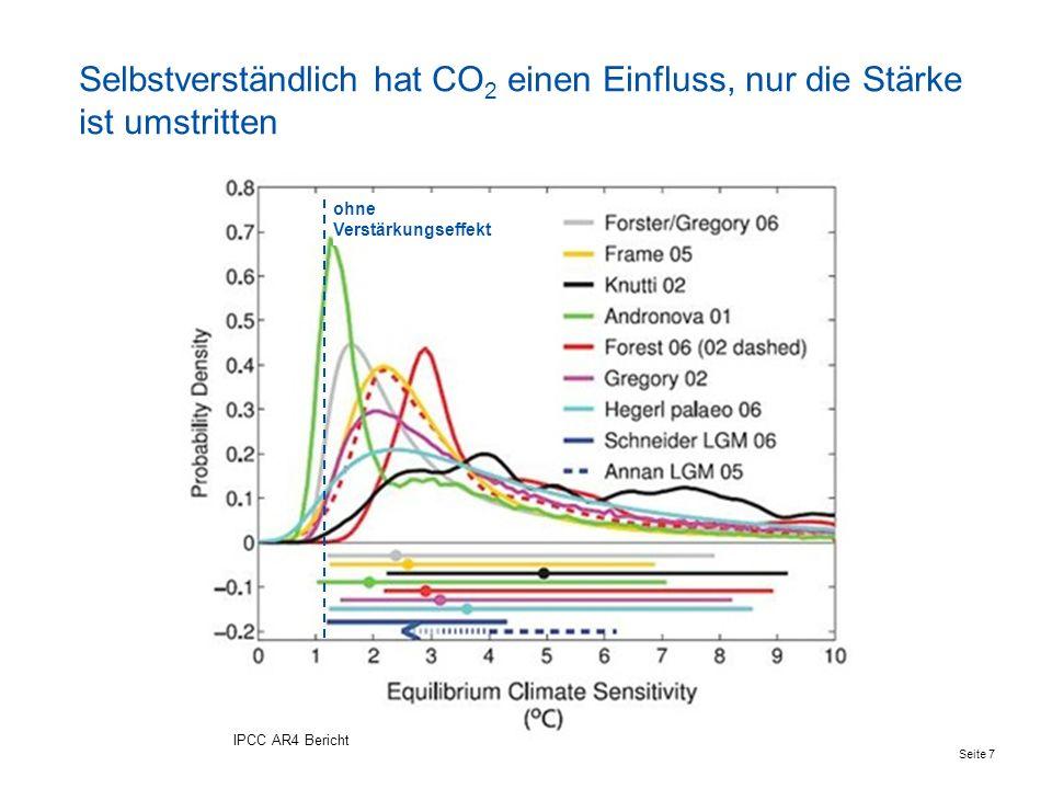 Seite 7 Selbstverständlich hat CO 2 einen Einfluss, nur die Stärke ist umstritten IPCC AR4 Bericht ohne Verstärkungseffekt