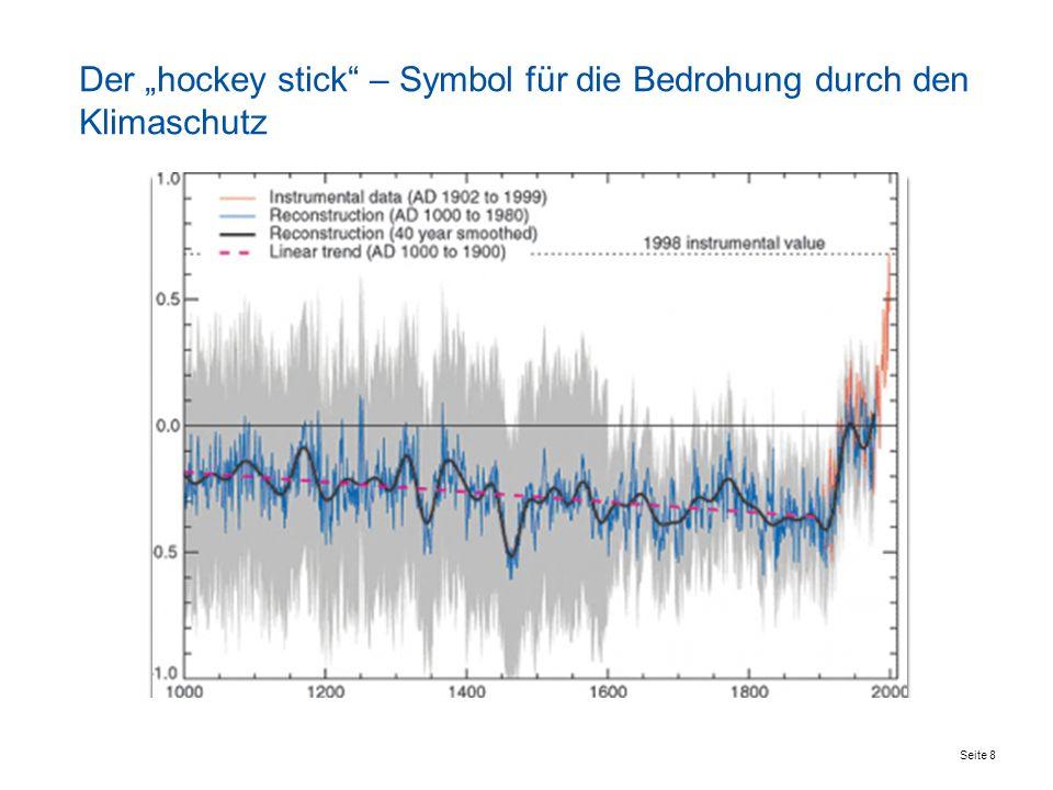 Seite 8 Der hockey stick – Symbol für die Bedrohung durch den Klimaschutz