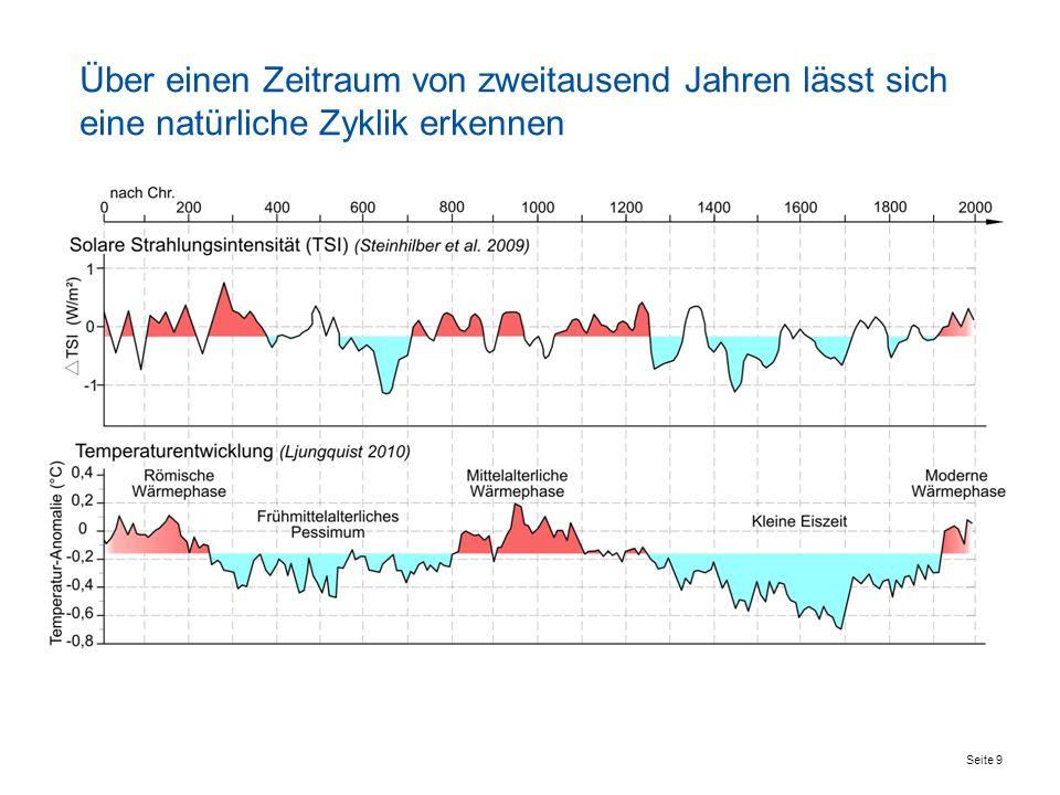 Seite 20 Die Erwärmungsrate der vergangenen 25 Jahre war historisch keineswegs außergewöhnlich >Die globale Durchschnittstemperatur ist in den letzten 150 Jahren seit Ende der Kleinen Eiszeit um 0,8°C angestiegen.