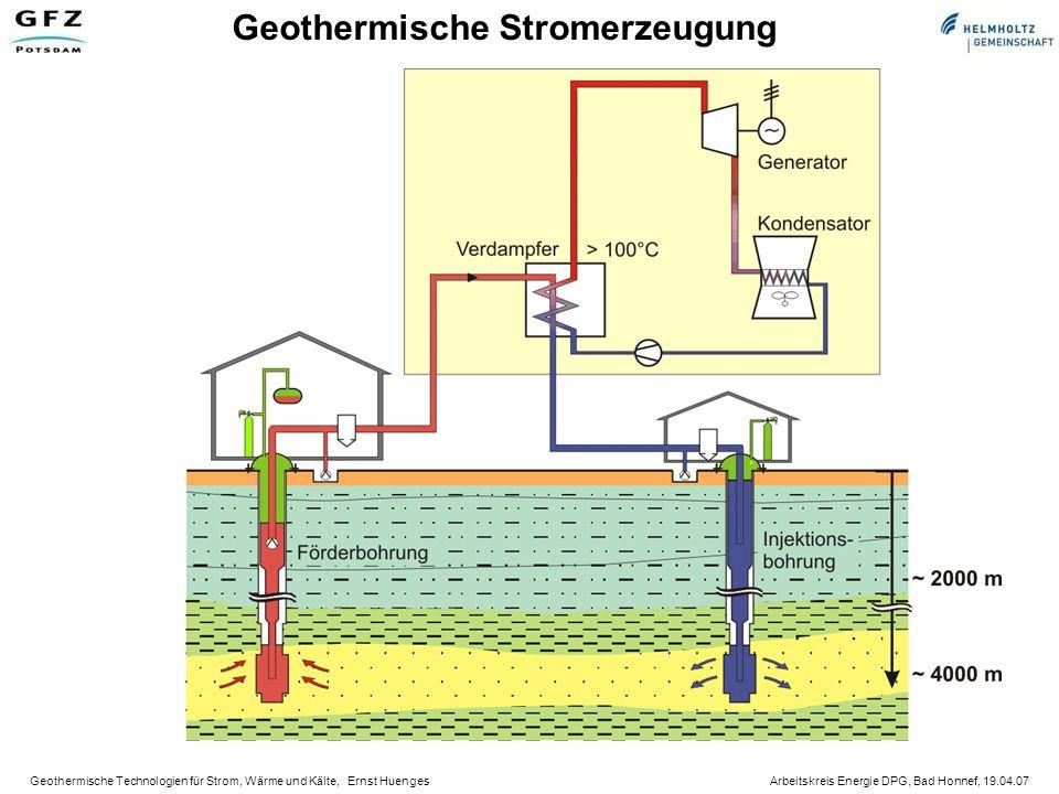 Geothermische Technologien für Strom, Wärme und Kälte, Ernst Huenges Arbeitskreis Energie DPG, Bad Honnef, 19.04.07 Geothermische Stromerzeugung