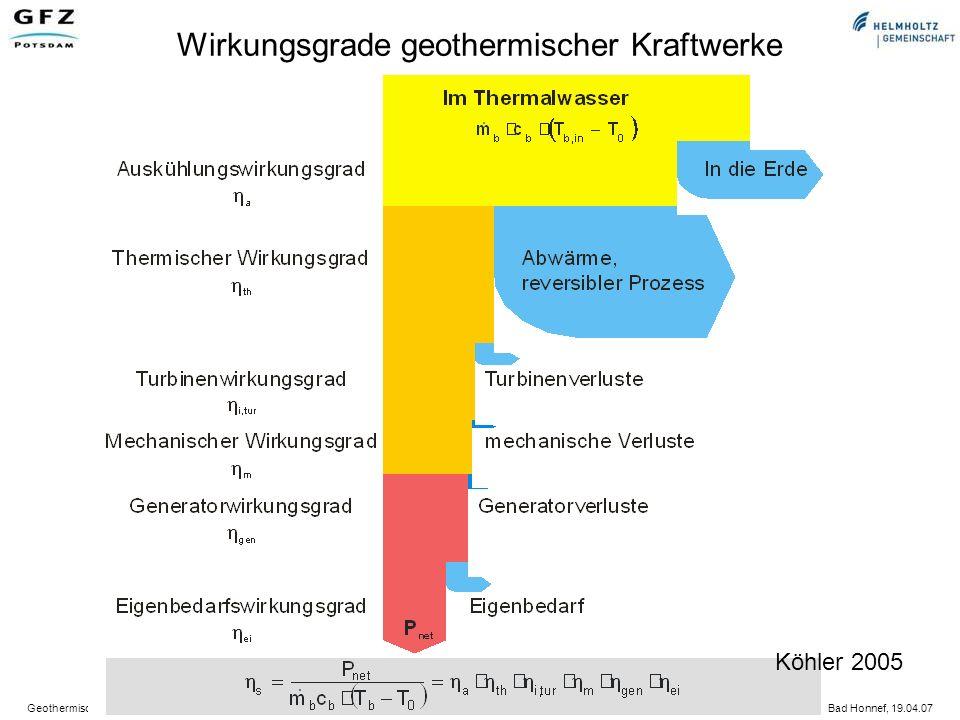 Geothermische Technologien für Strom, Wärme und Kälte, Ernst Huenges Arbeitskreis Energie DPG, Bad Honnef, 19.04.07 Wirkungsgrade geothermischer Kraftwerke Köhler 2005