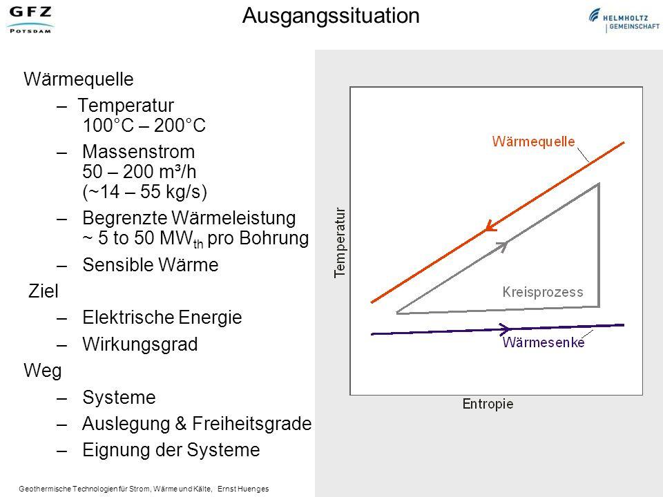 Geothermische Technologien für Strom, Wärme und Kälte, Ernst Huenges Arbeitskreis Energie DPG, Bad Honnef, 19.04.07 Ausgangssituation Wärmequelle –Temperatur 100°C – 200°C – Massenstrom 50 – 200 m³/h (~14 – 55 kg/s) – Begrenzte Wärmeleistung ~ 5 to 50 MW th pro Bohrung – Sensible Wärme Ziel – Elektrische Energie – Wirkungsgrad Weg – Systeme – Auslegung & Freiheitsgrade – Eignung der Systeme