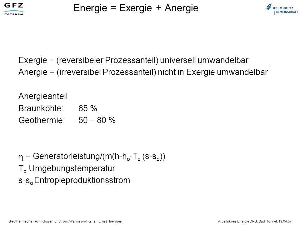 Geothermische Technologien für Strom, Wärme und Kälte, Ernst Huenges Arbeitskreis Energie DPG, Bad Honnef, 19.04.07 Energie = Exergie + Anergie Exergie = (reversibeler Prozessanteil) universell umwandelbar Anergie = (irreversibel Prozessanteil) nicht in Exergie umwandelbar Anergieanteil Braunkohle:65 % Geothermie:50 – 80 % = Generatorleistung/(m(h-h o -T o (s-s o )) T o Umgebungstemperatur s-s o Entropieproduktionsstrom