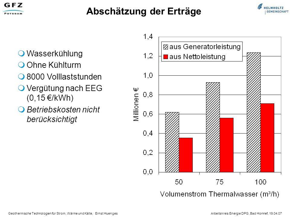 Geothermische Technologien für Strom, Wärme und Kälte, Ernst Huenges Arbeitskreis Energie DPG, Bad Honnef, 19.04.07 Abschätzung der Erträge mWasserkühlung mOhne Kühlturm m8000 Volllaststunden mVergütung nach EEG (0,15 /kWh) mBetriebskosten nicht berücksichtigt
