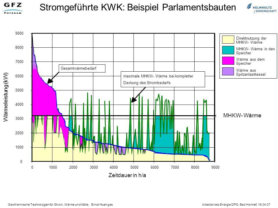 Geothermische Technologien für Strom, Wärme und Kälte, Ernst Huenges Arbeitskreis Energie DPG, Bad Honnef, 19.04.07 Stromgeführte KWK: Beispiel Parlamentsbauten