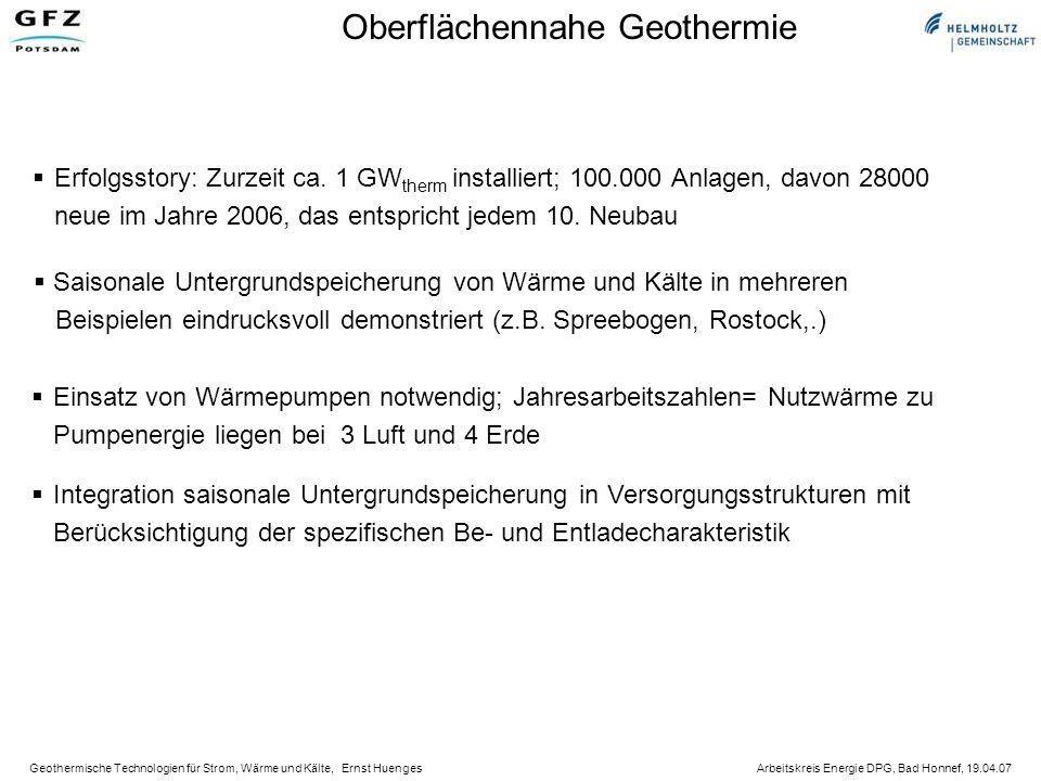 Geothermische Technologien für Strom, Wärme und Kälte, Ernst Huenges Arbeitskreis Energie DPG, Bad Honnef, 19.04.07 Oberflächennahe Geothermie Erfolgsstory: Zurzeit ca.