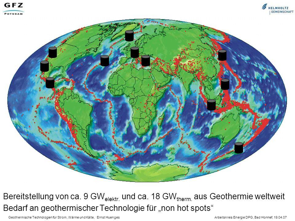 Geothermische Technologien für Strom, Wärme und Kälte, Ernst Huenges Arbeitskreis Energie DPG, Bad Honnef, 19.04.07 Verhalten der Aquiferspeicher Be- und Entladung