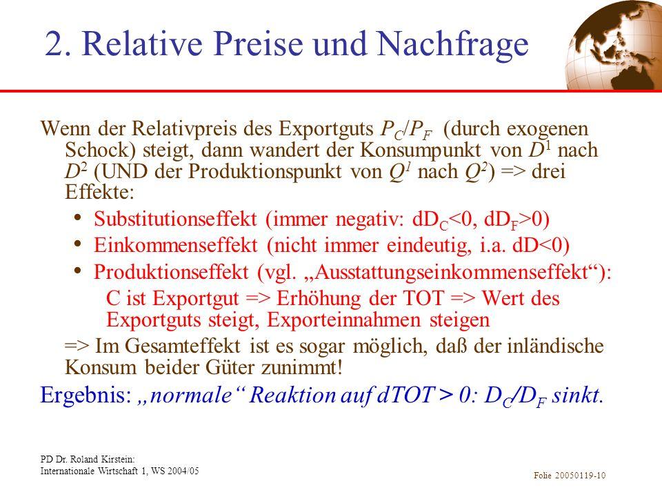 PD Dr. Roland Kirstein: Internationale Wirtschaft 1, WS 2004/05 Folie 20050119-10 Wenn der Relativpreis des Exportguts P C /P F (durch exogenen Schock
