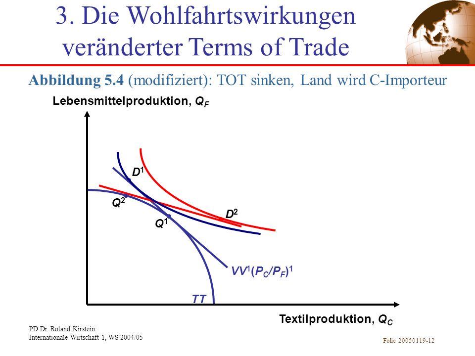 PD Dr. Roland Kirstein: Internationale Wirtschaft 1, WS 2004/05 Folie 20050119-12 TT Abbildung 5.4 (modifiziert): TOT sinken, Land wird C-Importeur Q1