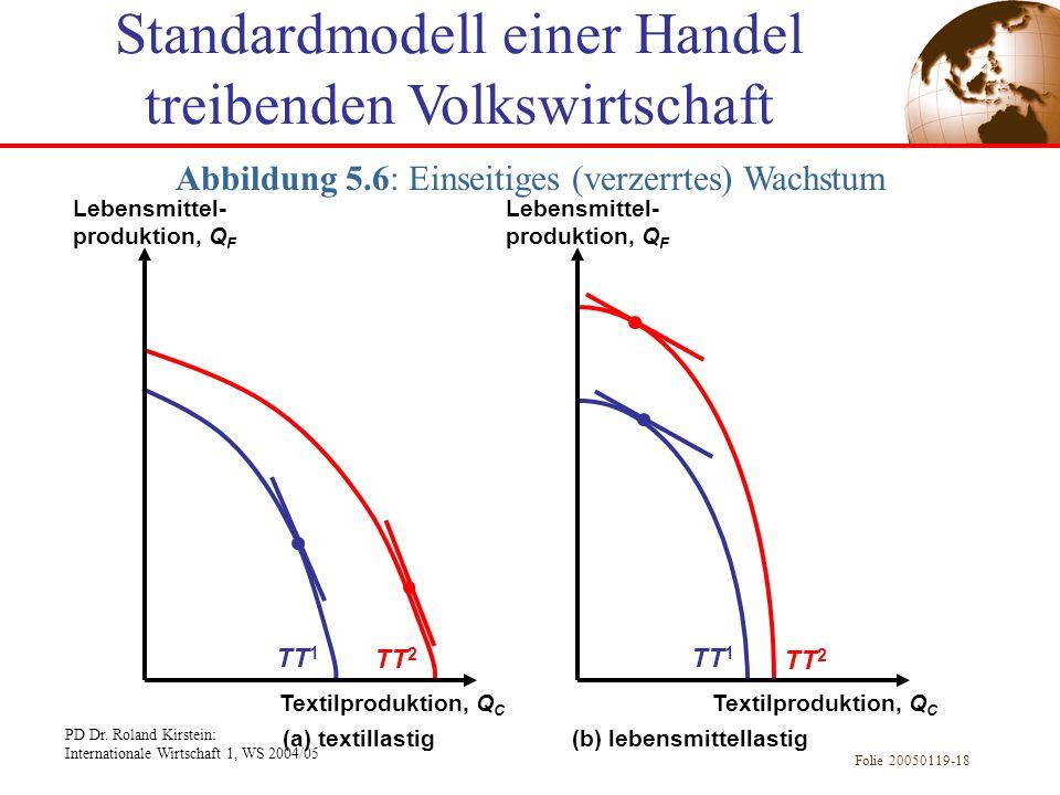 PD Dr. Roland Kirstein: Internationale Wirtschaft 1, WS 2004/05 Folie 20050119-18 Abbildung 5.6: Einseitiges (verzerrtes) Wachstum TT 1 TT 2 Standardm