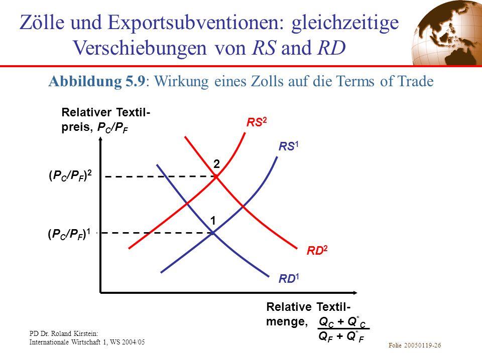 PD Dr. Roland Kirstein: Internationale Wirtschaft 1, WS 2004/05 Folie 20050119-26 Zölle und Exportsubventionen: gleichzeitige Verschiebungen von RS an