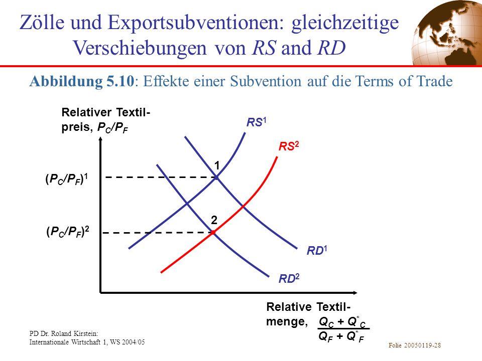 PD Dr. Roland Kirstein: Internationale Wirtschaft 1, WS 2004/05 Folie 20050119-28 Zölle und Exportsubventionen: gleichzeitige Verschiebungen von RS an