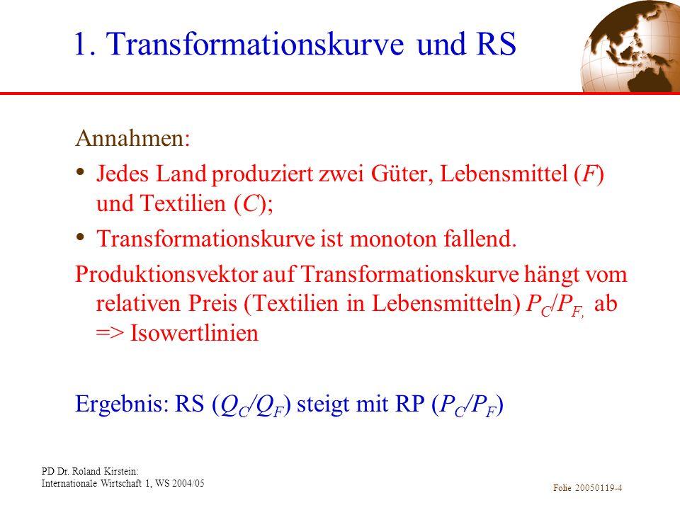 PD Dr. Roland Kirstein: Internationale Wirtschaft 1, WS 2004/05 Folie 20050119-4 1. Transformationskurve und RS Annahmen: Jedes Land produziert zwei G