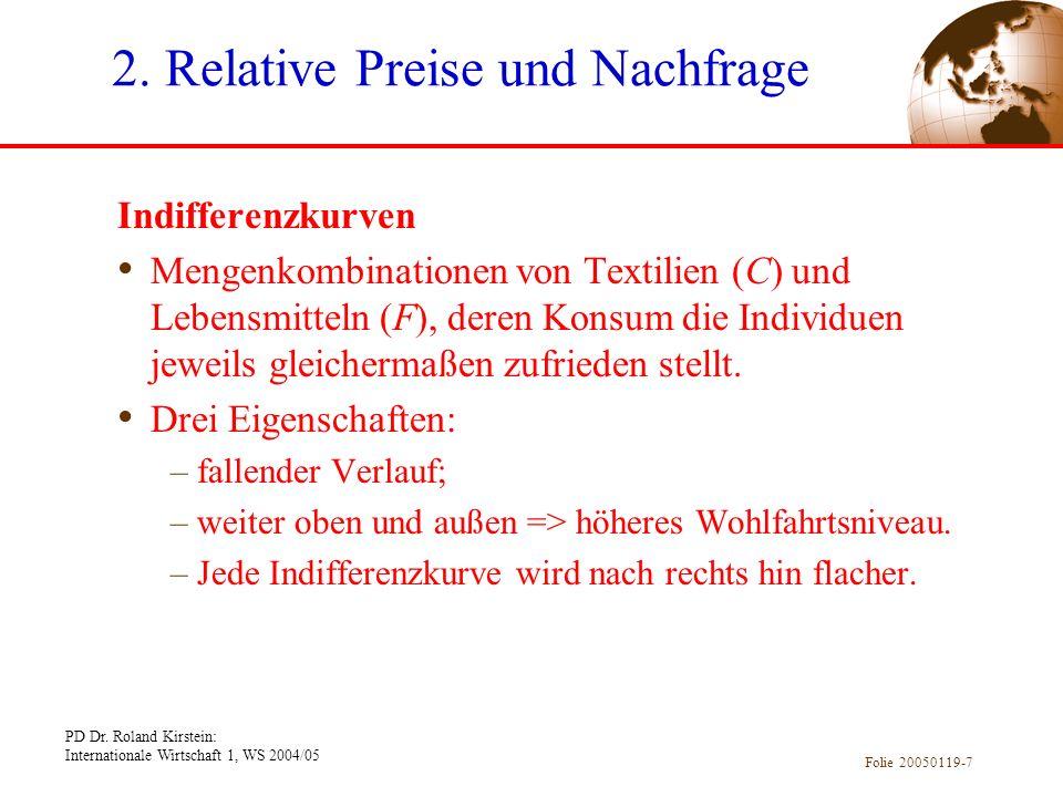 PD Dr. Roland Kirstein: Internationale Wirtschaft 1, WS 2004/05 Folie 20050119-7 Indifferenzkurven Mengenkombinationen von Textilien (C) und Lebensmit