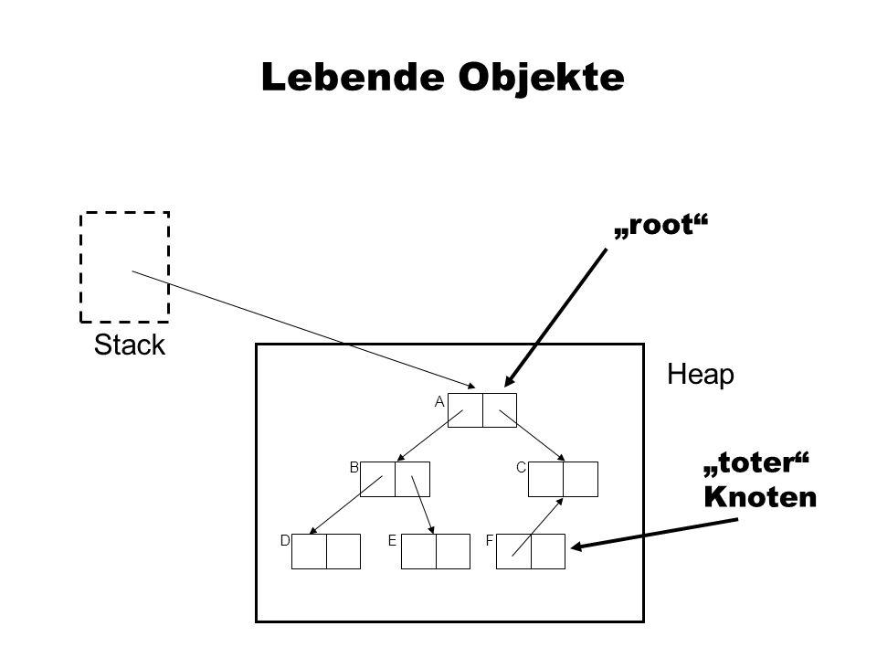 Lebende Objekte A CB FDE Stack Heap root toter Knoten
