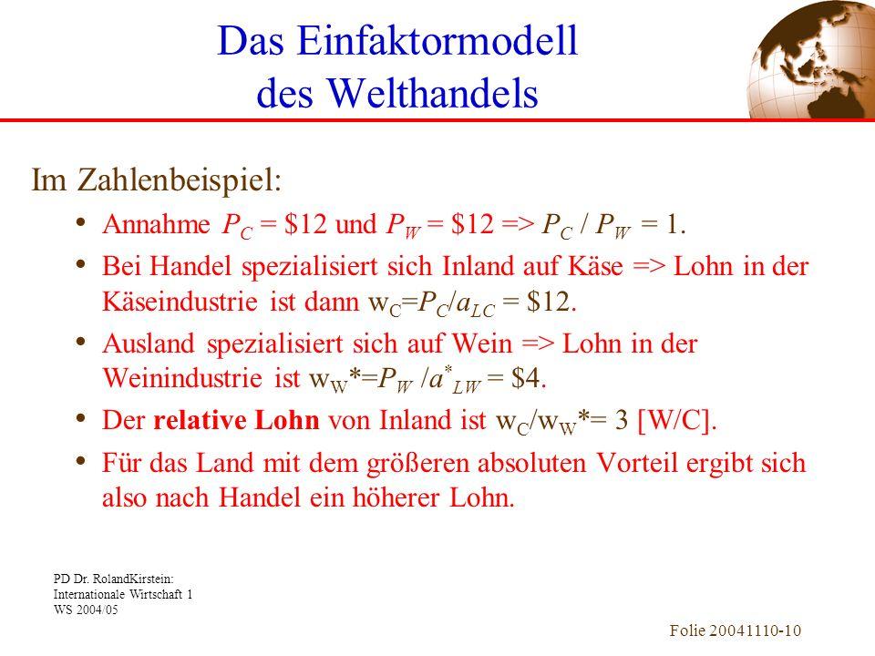 PD Dr. RolandKirstein: Internationale Wirtschaft 1 WS 2004/05 Folie 20041110-10 Im Zahlenbeispiel: Annahme P C = $12 und P W = $12 => P C / P W = 1. B