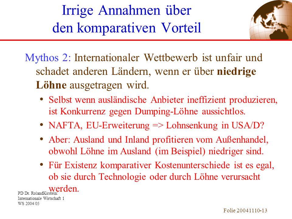 PD Dr. RolandKirstein: Internationale Wirtschaft 1 WS 2004/05 Folie 20041110-13 Mythos 2: Internationaler Wettbewerb ist unfair und schadet anderen Lä