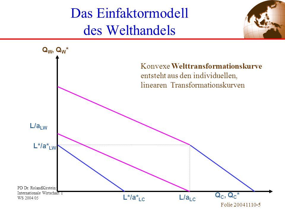 PD Dr. RolandKirstein: Internationale Wirtschaft 1 WS 2004/05 Folie 20041110-5 Das Einfaktormodell des Welthandels Konvexe Welttransformationskurve en