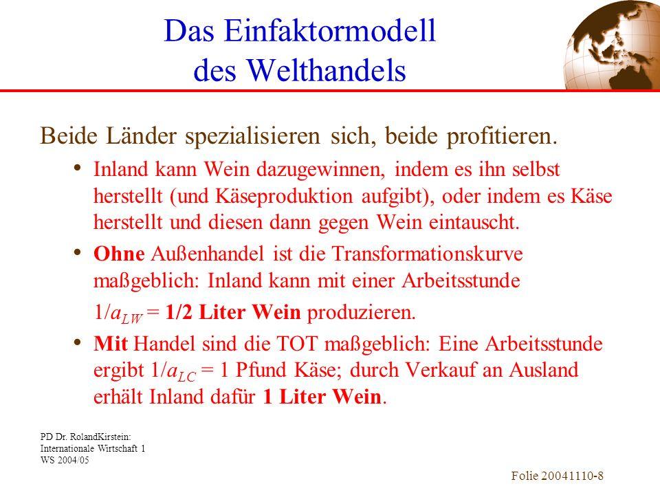 PD Dr. RolandKirstein: Internationale Wirtschaft 1 WS 2004/05 Folie 20041110-8 Beide Länder spezialisieren sich, beide profitieren. Inland kann Wein d