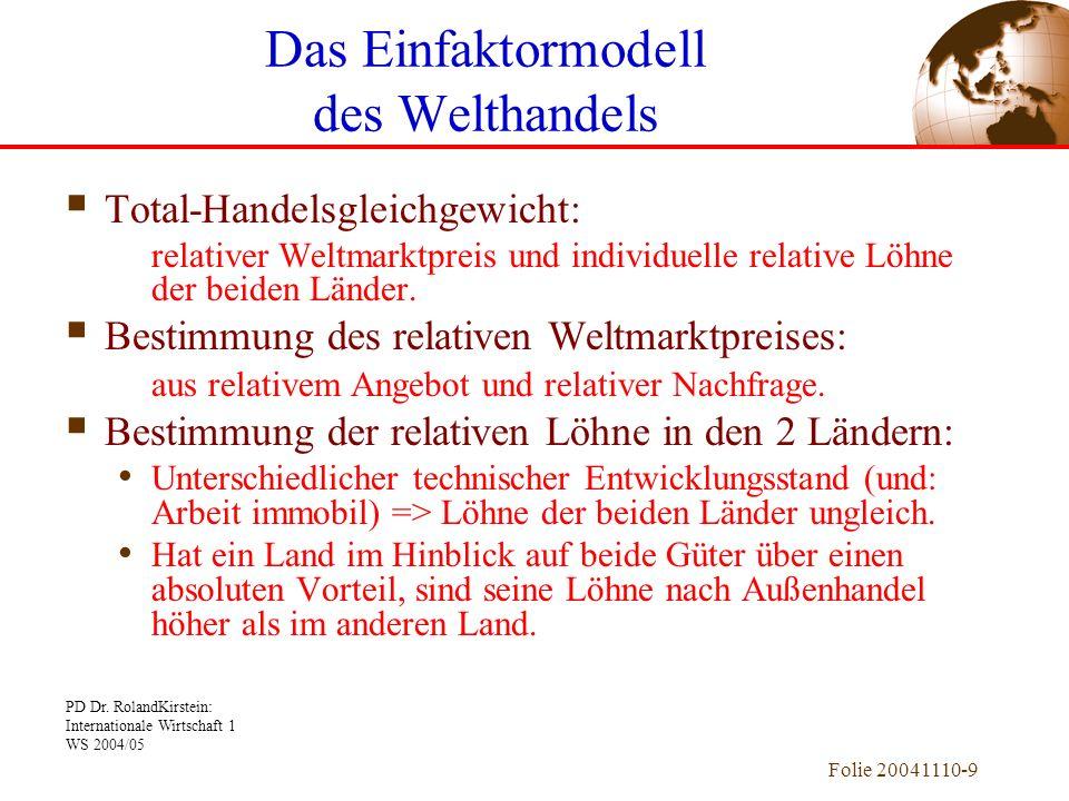 PD Dr. RolandKirstein: Internationale Wirtschaft 1 WS 2004/05 Folie 20041110-9 Total-Handelsgleichgewicht: relativer Weltmarktpreis und individuelle r