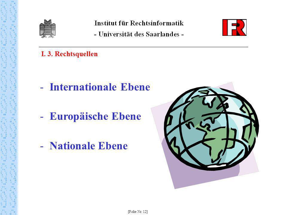I. 3. Rechtsquellen [Folie Nr. 12] - Internationale Ebene - Europäische Ebene - Nationale Ebene