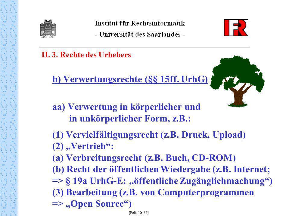 II. 3. Rechte des Urhebers b) Verwertungsrechte (§§ 15ff. UrhG) aa) Verwertung in körperlicher und in unkörperlicher Form, z.B.: (1) Vervielfältigungs