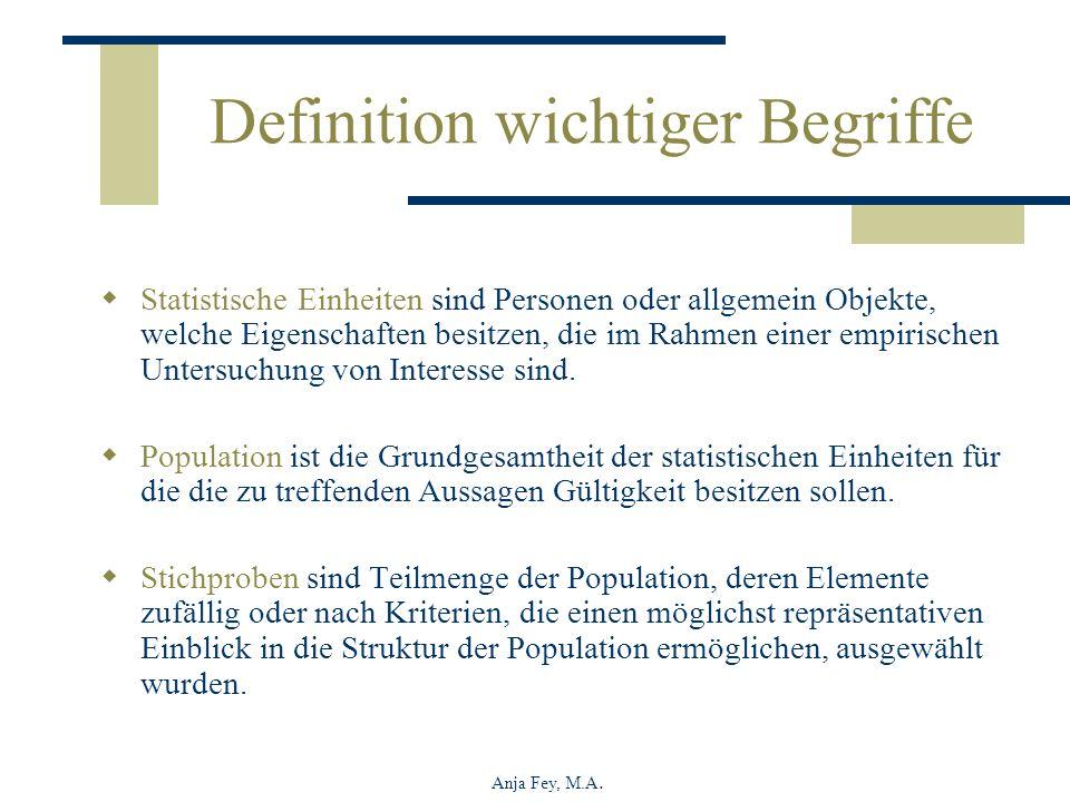 Anja Fey, M.A. Definition wichtiger Begriffe Statistische Einheiten sind Personen oder allgemein Objekte, welche Eigenschaften besitzen, die im Rahmen