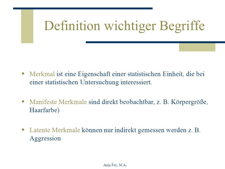 Anja Fey, M.A. Definition wichtiger Begriffe Merkmal ist eine Eigenschaft einer statistischen Einheit, die bei einer statistischen Untersuchung intere