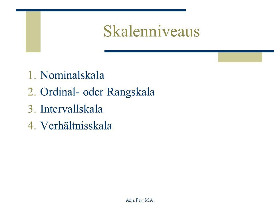 Anja Fey, M.A. Skalenniveaus 1.Nominalskala 2.Ordinal- oder Rangskala 3.Intervallskala 4.Verhältnisskala