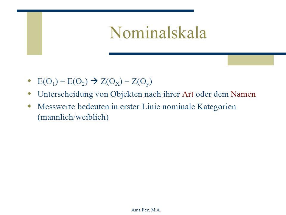 Anja Fey, M.A. Nominalskala E(O 1 ) = E(O 2 ) Z(O X ) = Z(O y ) Unterscheidung von Objekten nach ihrer Art oder dem Namen Messwerte bedeuten in erster