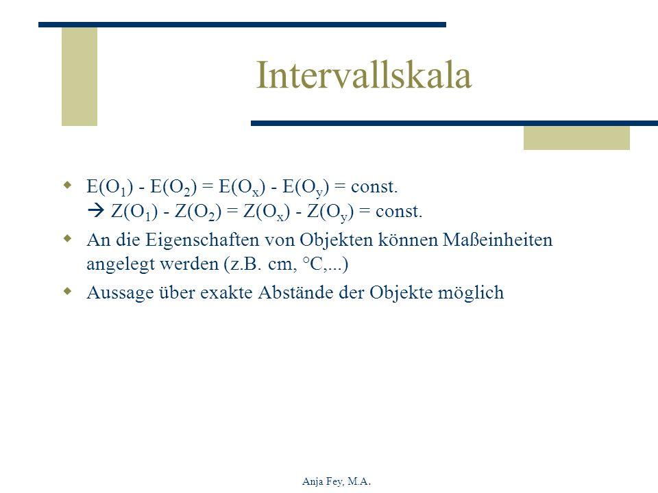 Anja Fey, M.A. Intervallskala E(O 1 ) - E(O 2 ) = E(O x ) - E(O y ) = const. Z(O 1 ) - Z(O 2 ) = Z(O x ) - Z(O y ) = const. An die Eigenschaften von O