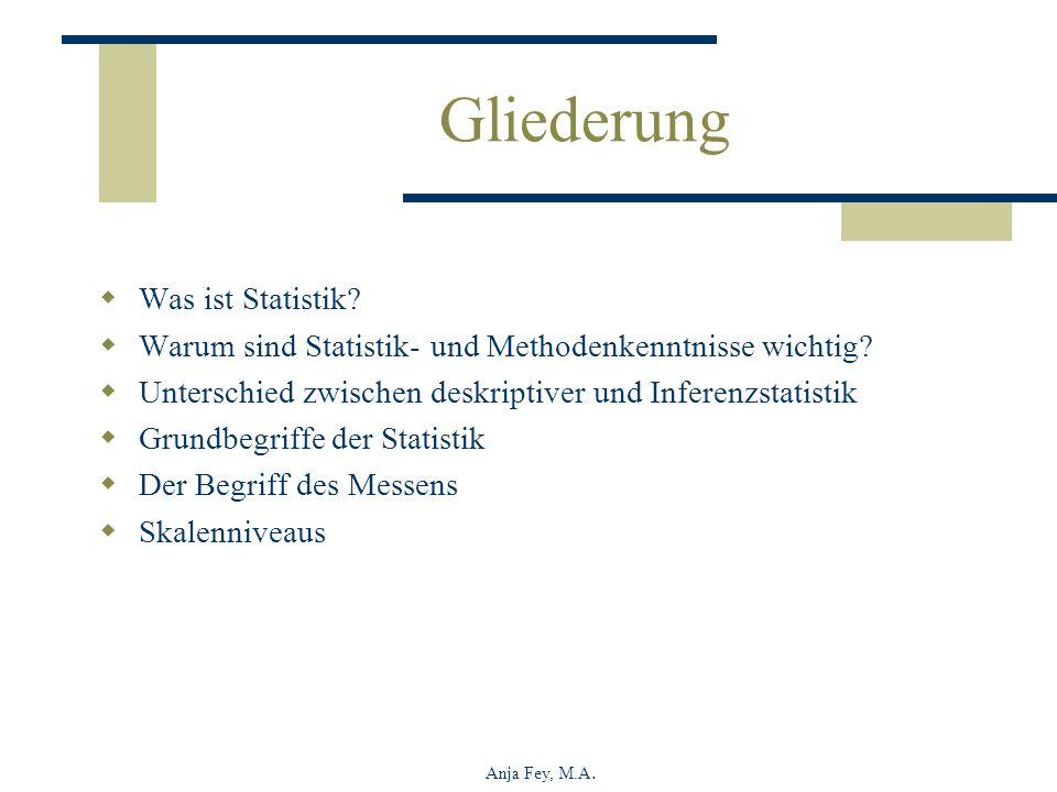 Anja Fey, M.A. Gliederung Was ist Statistik? Warum sind Statistik- und Methodenkenntnisse wichtig? Unterschied zwischen deskriptiver und Inferenzstati