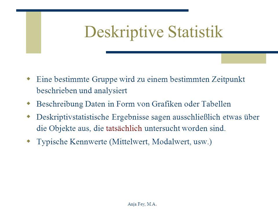 Anja Fey, M.A. Deskriptive Statistik Eine bestimmte Gruppe wird zu einem bestimmten Zeitpunkt beschrieben und analysiert Beschreibung Daten in Form vo