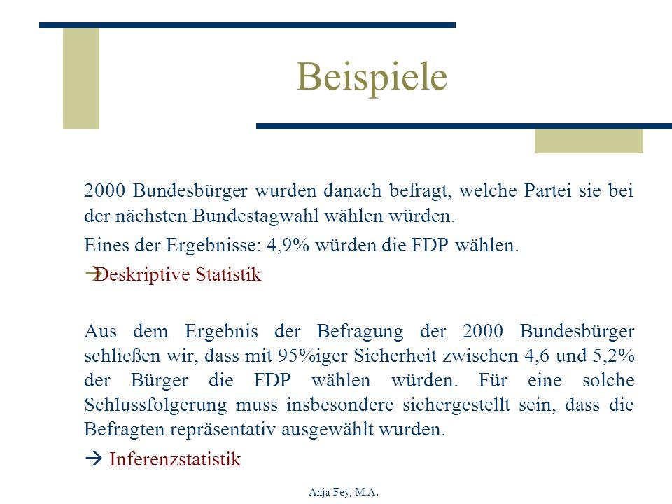 Anja Fey, M.A. Beispiele 2000 Bundesbürger wurden danach befragt, welche Partei sie bei der nächsten Bundestagwahl wählen würden. Eines der Ergebnisse