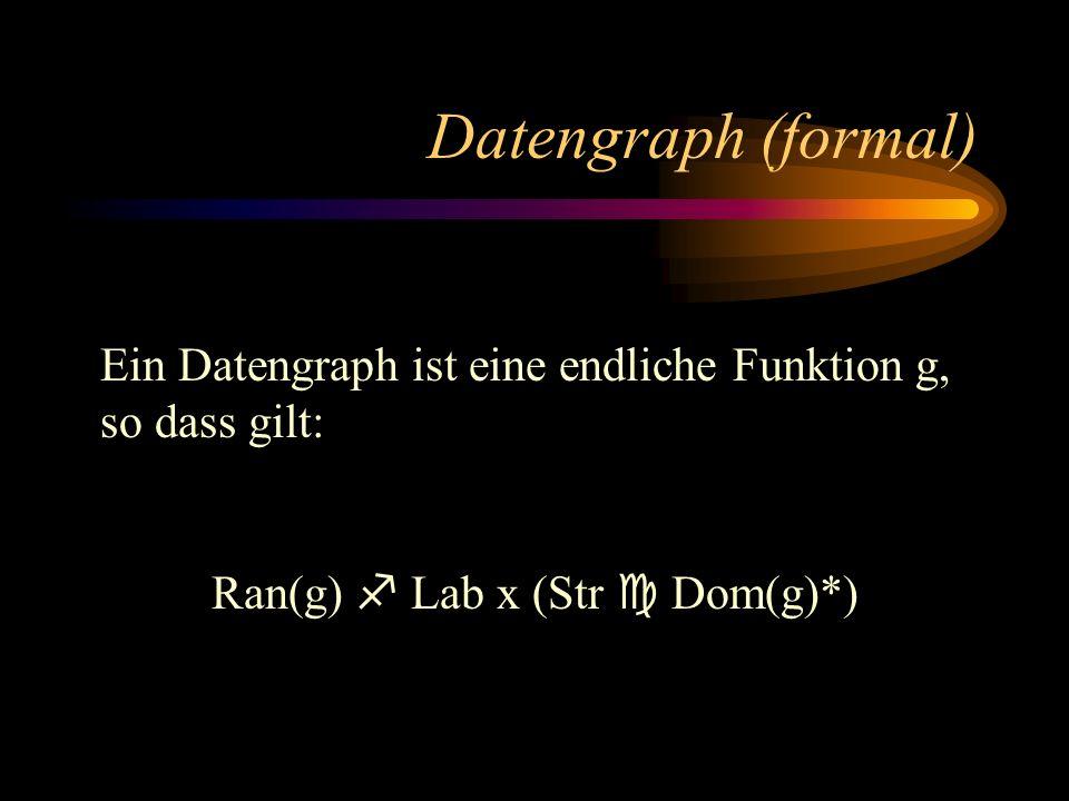 Datengraph (formal) Ein Datengraph ist eine endliche Funktion g, so dass gilt: Ran(g) Lab x (Str Dom(g)*)