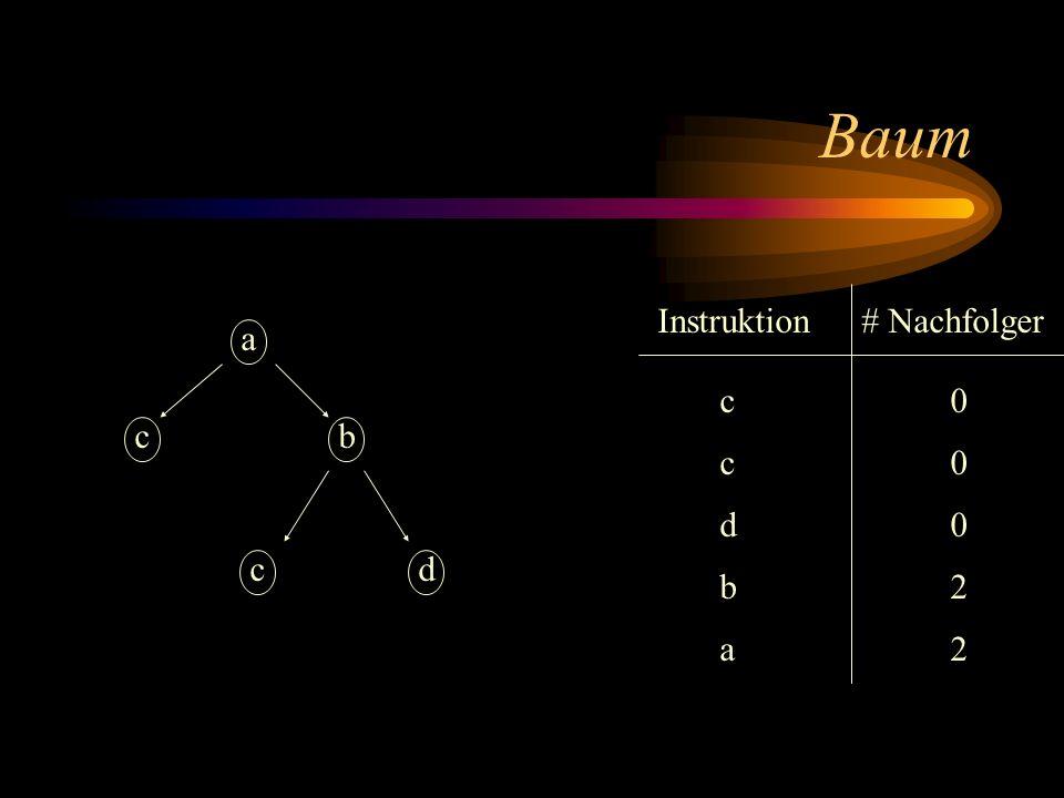 Baum a bc dc Instruktion# Nachfolger d c b a2 c 0 0 0 2