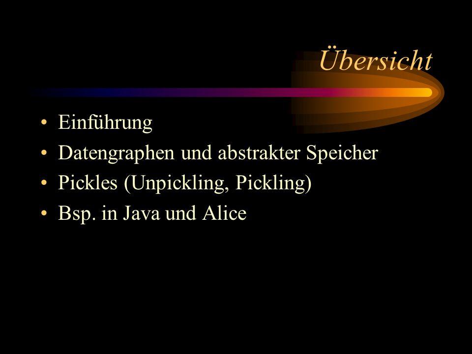 Übersicht Einführung Datengraphen und abstrakter Speicher Pickles (Unpickling, Pickling) Bsp. in Java und Alice