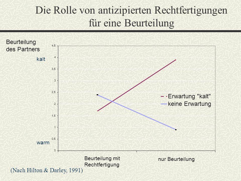 Die Rolle von antizipierten Rechtfertigungen für eine Beurteilung (Nach Hilton & Darley, 1991) 0 0,5 1 1,5 2 2,5 3 3,5 4 4,5 Beurteilung mit Rechtfert